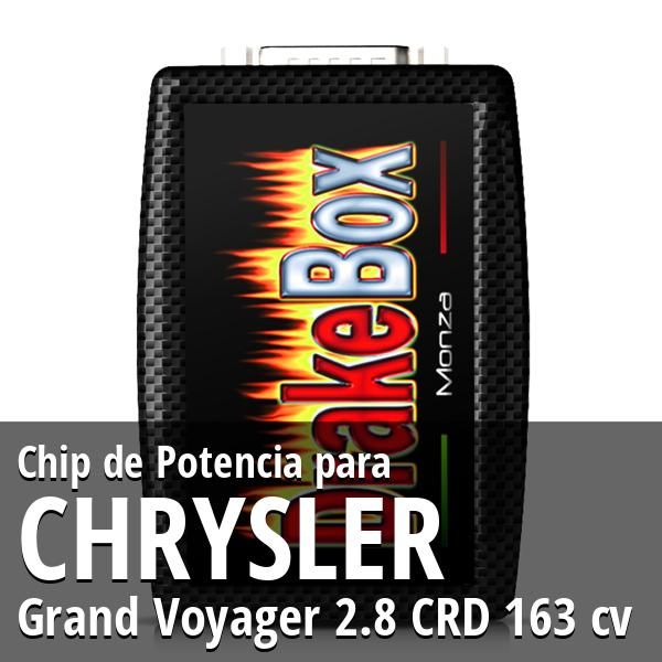 Chip de Potencia Chrysler Grand Voyager 2.8 CRD 163 cv