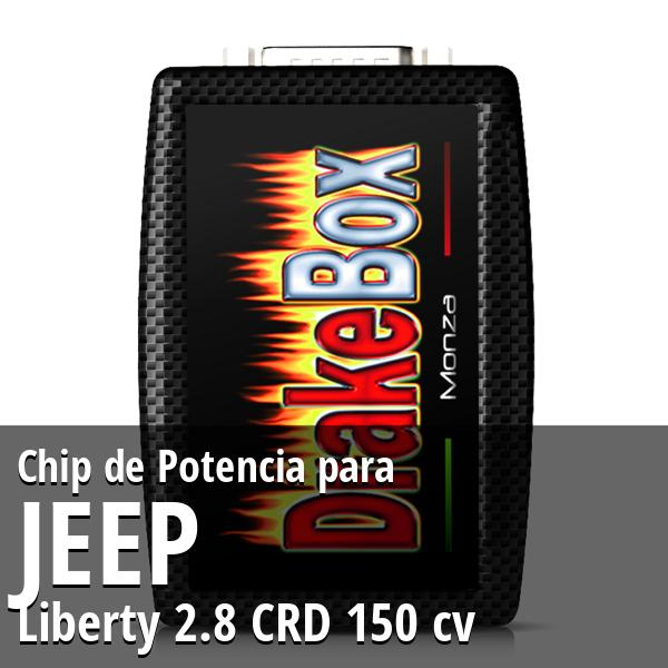 Chip de Potencia Jeep Liberty 2.8 CRD 150 cv